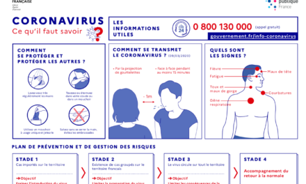 Covid-19 : FAQ Ministère des Sports